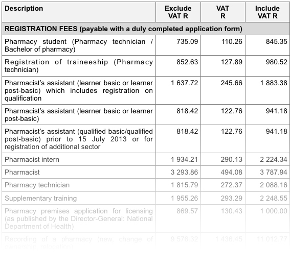 Pharmaciae - SAPC - Impact of increased VAT on fees payable to the South African Pharmacy Council